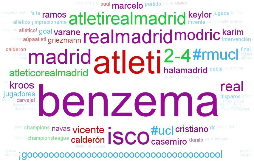 nube palabra atletico real madrid