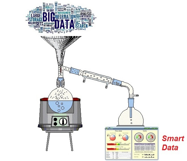 Del Big Data al SmartData
