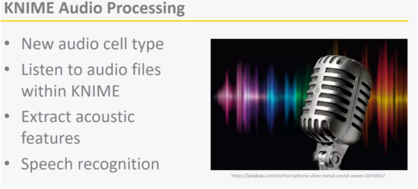 knime audio processing