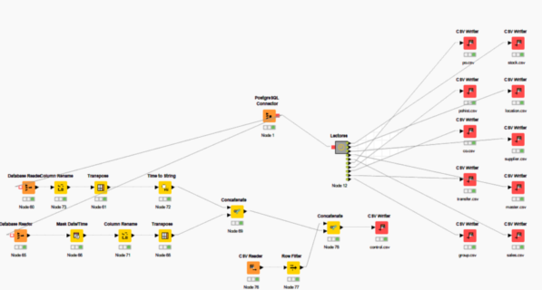 workflow knime