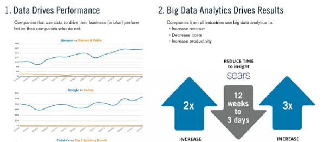 Por que es importante el big data analytics